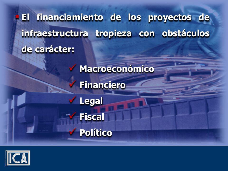 El financiamiento de los proyectos de infraestructura tropieza con obstáculos de carácter: