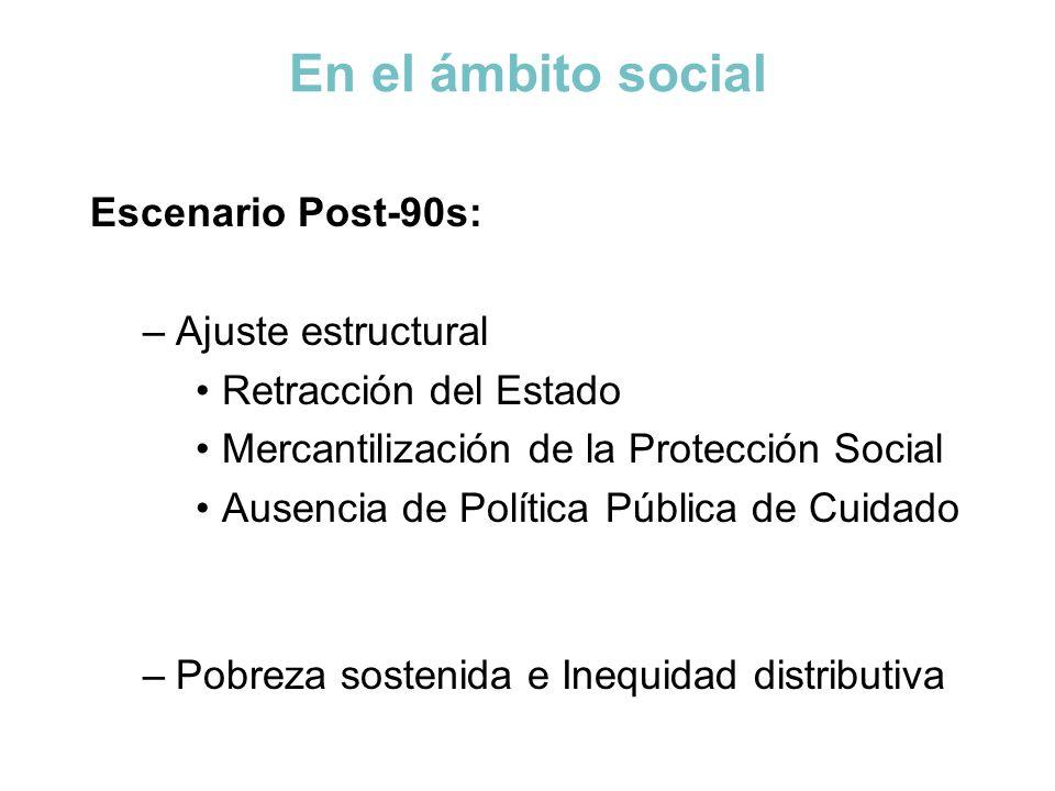En el ámbito social Escenario Post-90s: Ajuste estructural