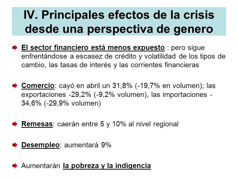 IV. Principales efectos de la crisis desde una perspectiva de genero