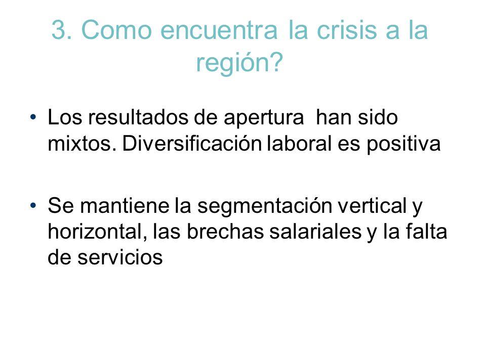 3. Como encuentra la crisis a la región