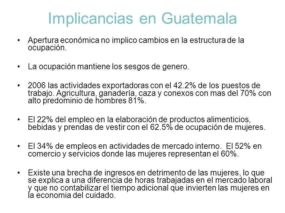 Implicancias en Guatemala
