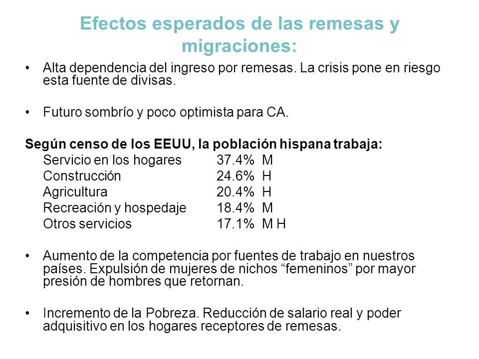 Efectos esperados de las remesas y migraciones: