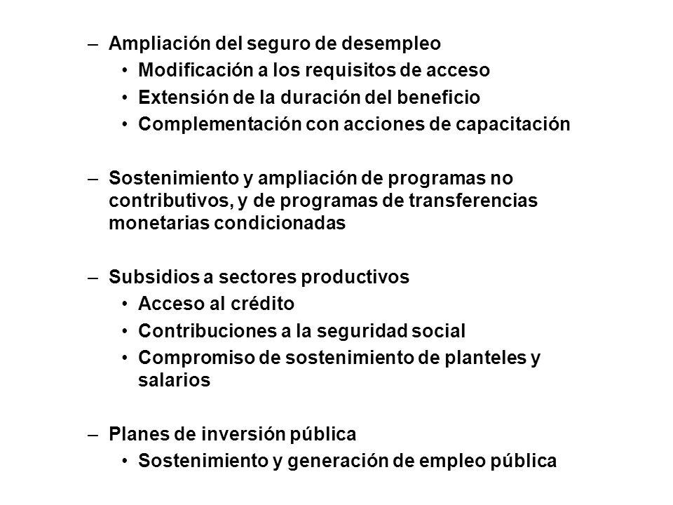 Ampliación del seguro de desempleo