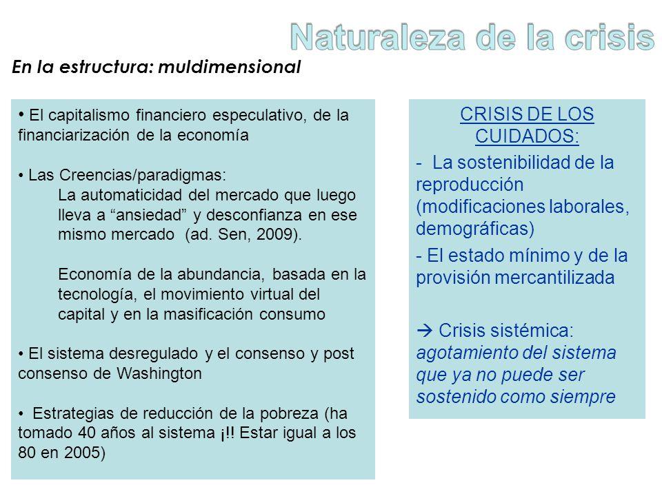 CRISIS DE LOS CUIDADOS: