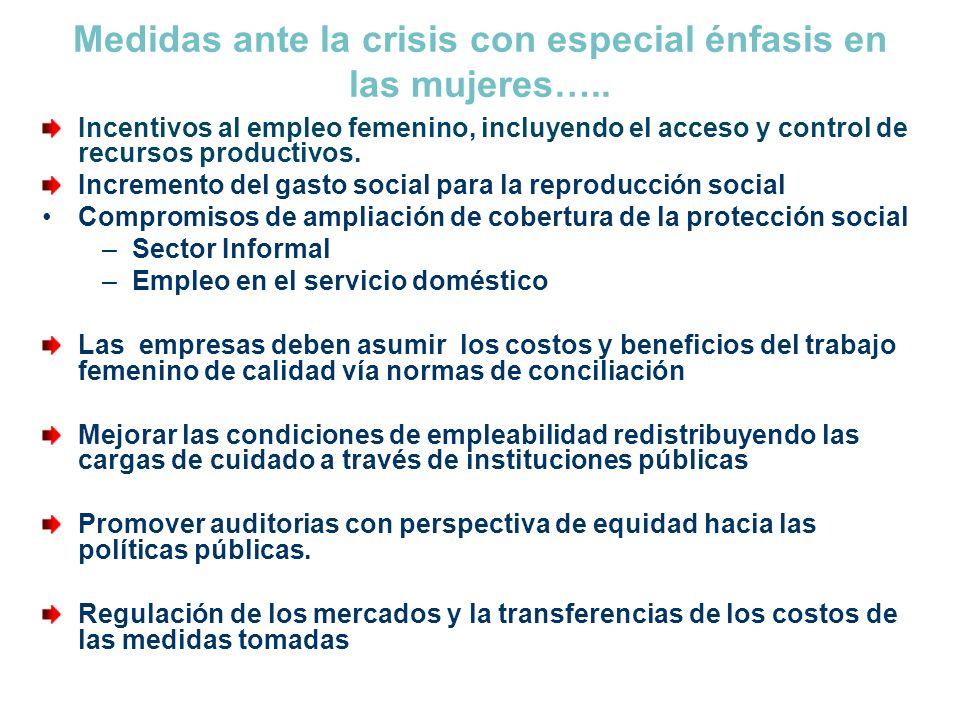 Medidas ante la crisis con especial énfasis en las mujeres…..