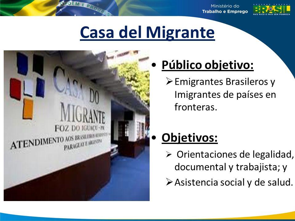 Casa del Migrante Público objetivo: Objetivos: