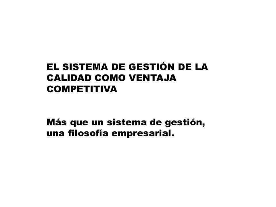 EL SISTEMA DE GESTIÓN DE LA CALIDAD COMO VENTAJA COMPETITIVA