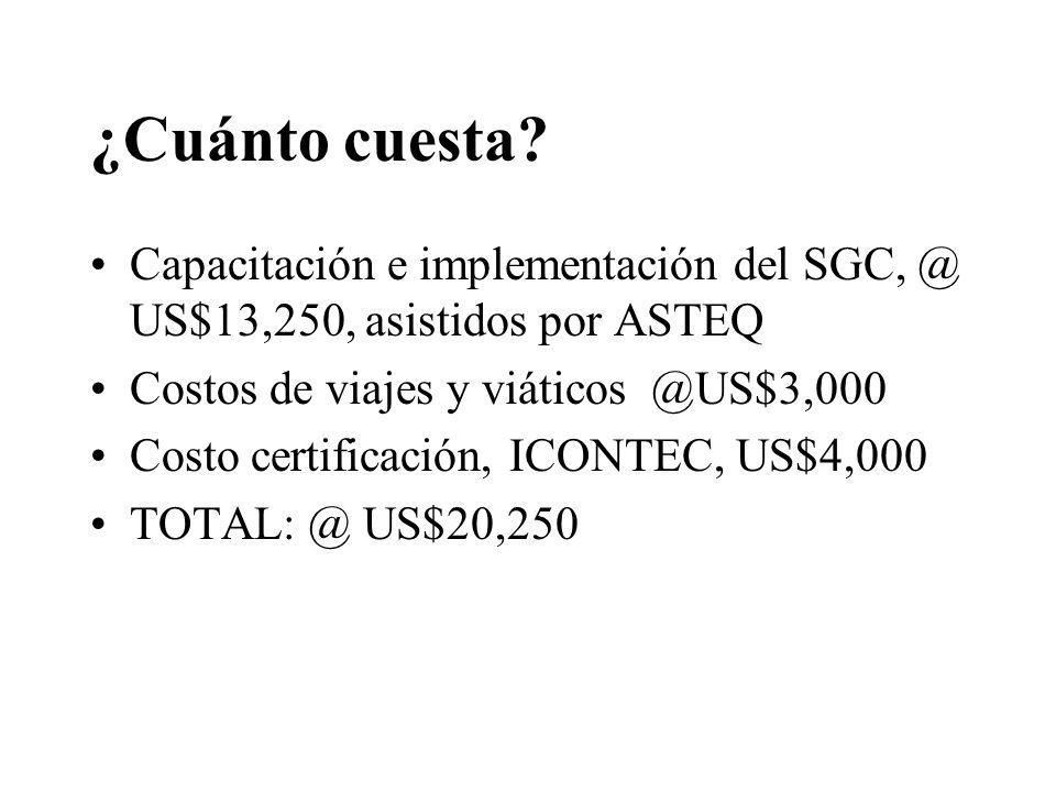 ¿Cuánto cuesta Capacitación e implementación del SGC, @ US$13,250, asistidos por ASTEQ. Costos de viajes y viáticos @US$3,000.