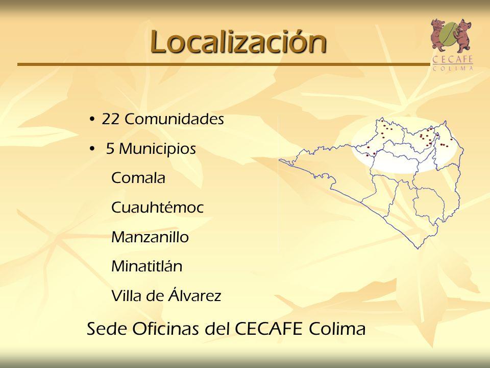 Localización Sede Oficinas del CECAFE Colima 22 Comunidades