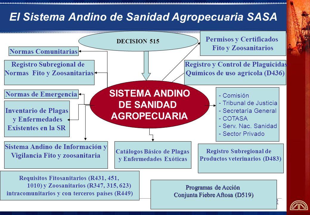 El Sistema Andino de Sanidad Agropecuaria SASA