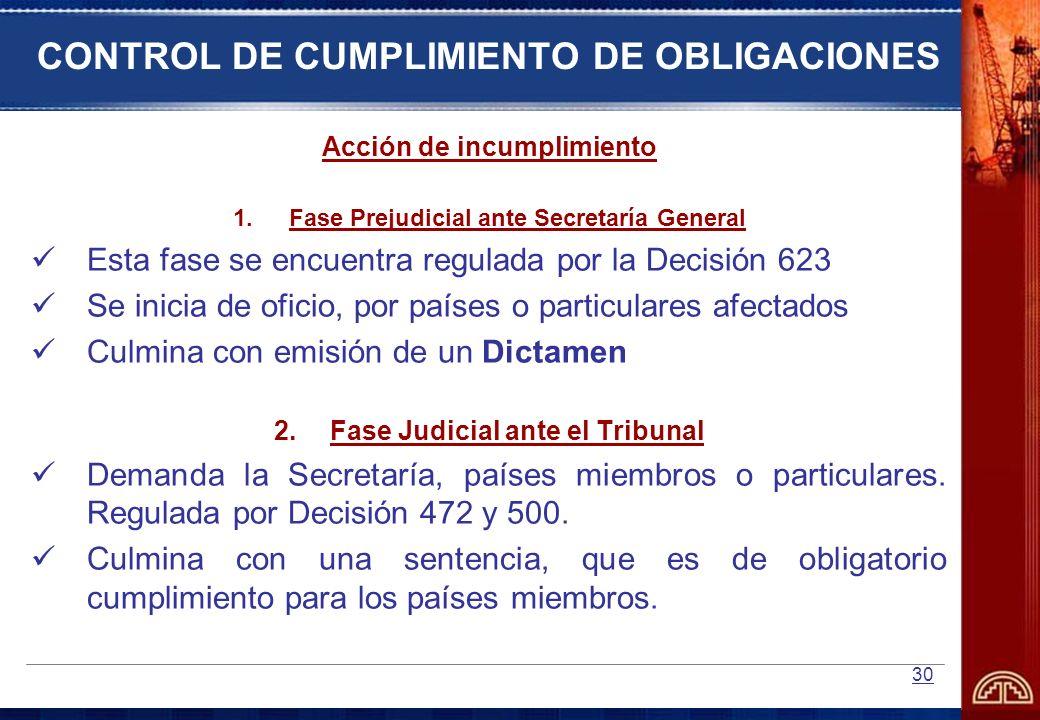 CONTROL DE CUMPLIMIENTO DE OBLIGACIONES