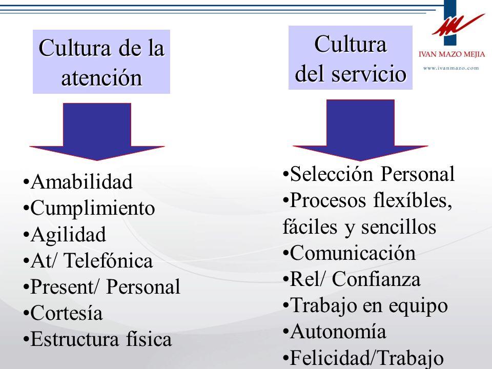 Cultura Cultura de la del servicio atención Selección Personal