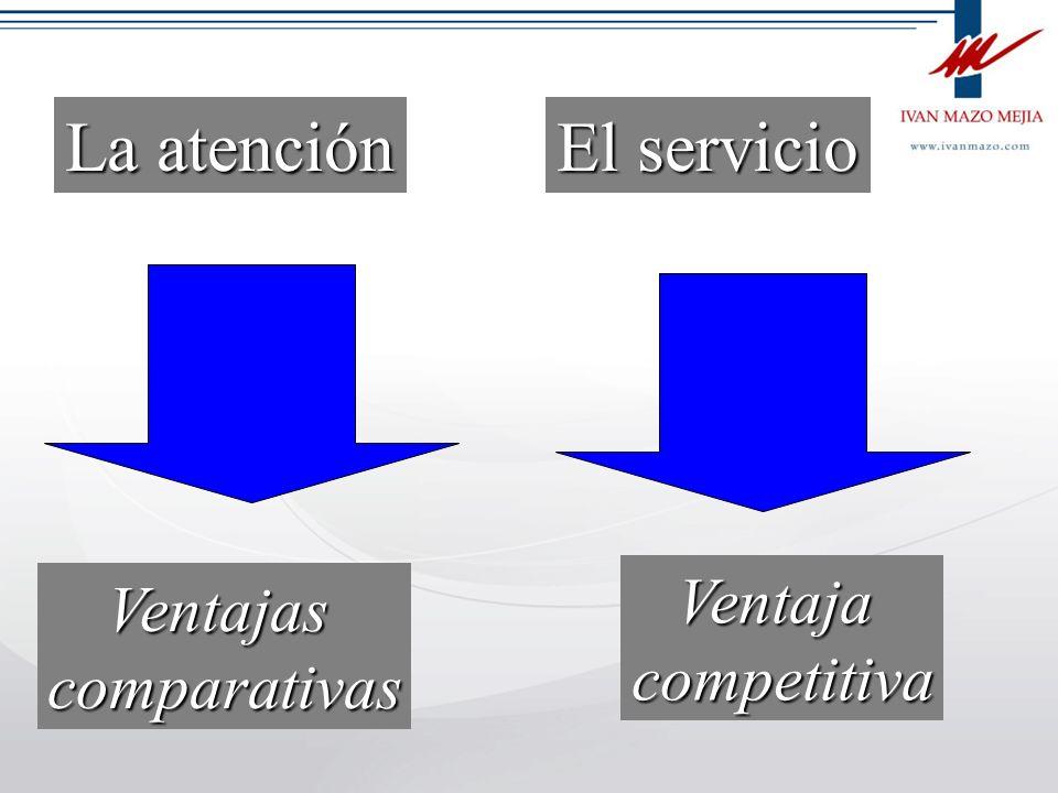 La atención El servicio Ventaja competitiva Ventajas comparativas