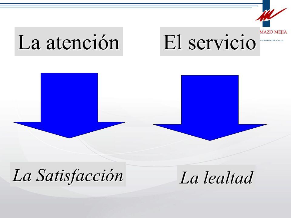 La atención El servicio La Satisfacción La lealtad
