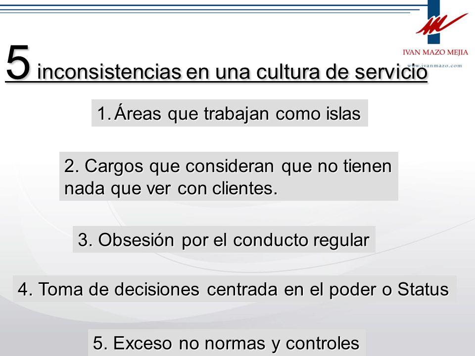 5 inconsistencias en una cultura de servicio
