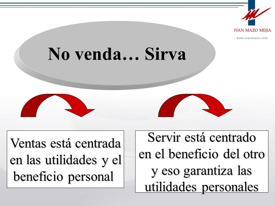 No venda… Sirva Servir está centrado Ventas está centrada