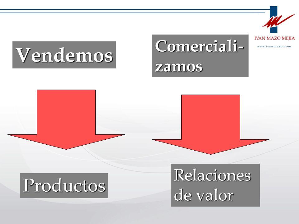 Comerciali- zamos Vendemos Relaciones de valor Productos