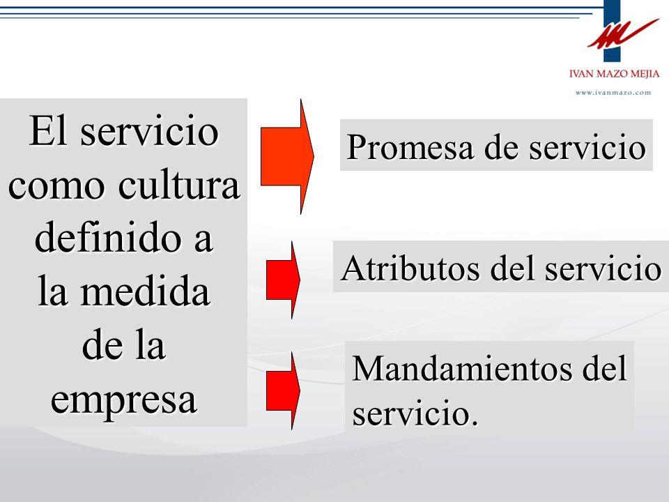 El servicio como cultura definido a la medida de la empresa