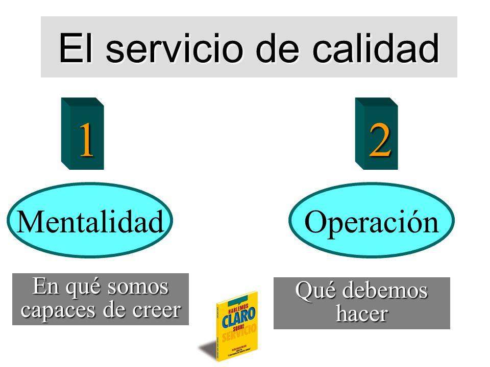 1 2 El servicio de calidad Mentalidad Operación En qué somos