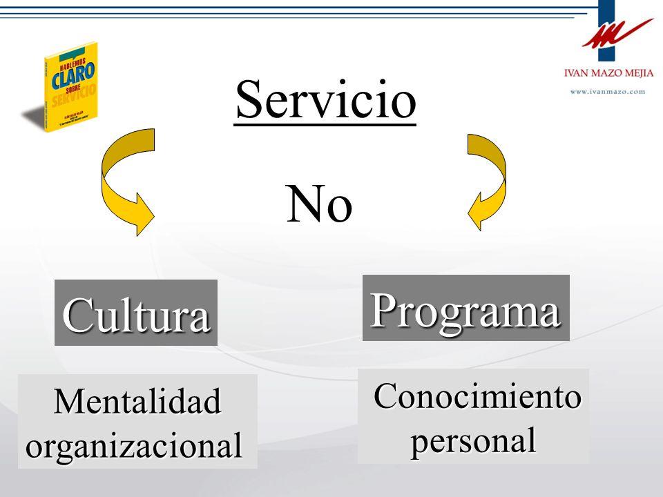 Servicio No Programa Cultura Conocimiento Mentalidad personal