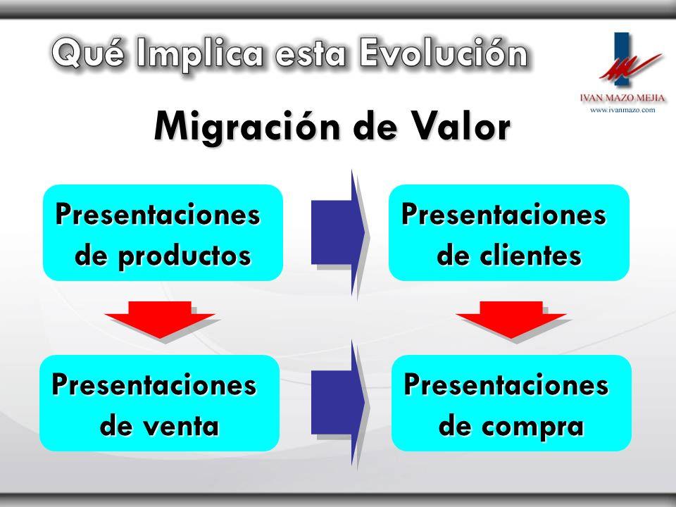 Migración de Valor Presentaciones de productos Presentaciones