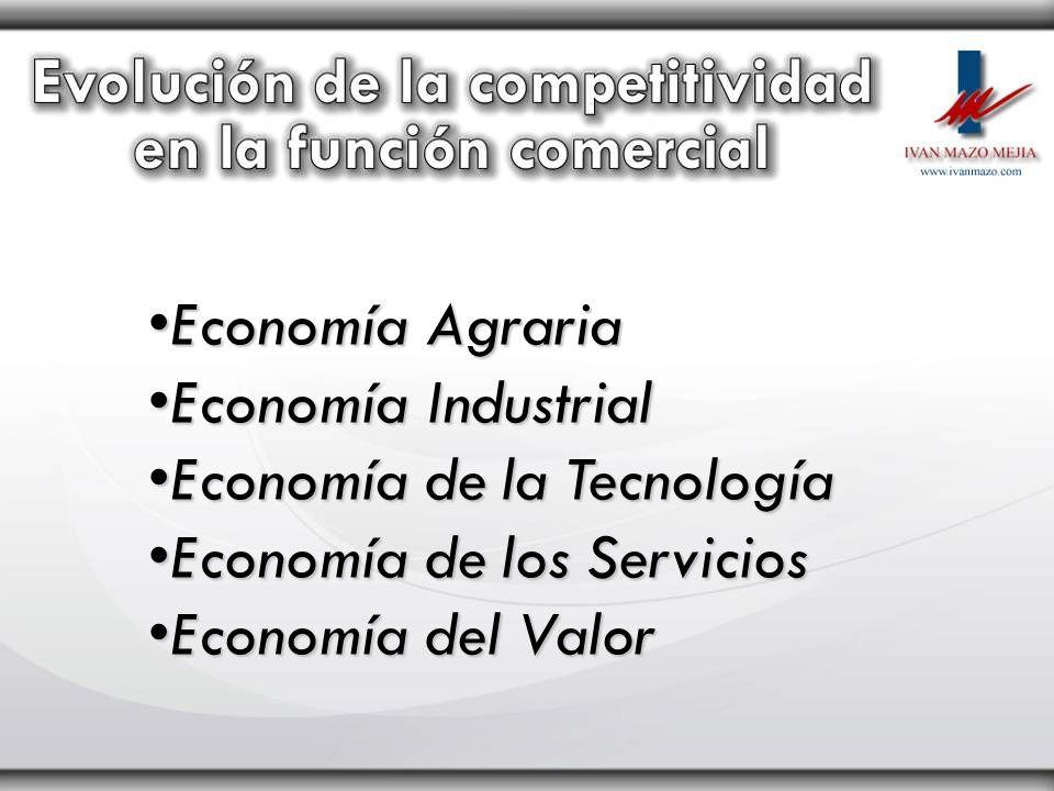 Economía Agraria Economía Industrial. Economía de la Tecnología.