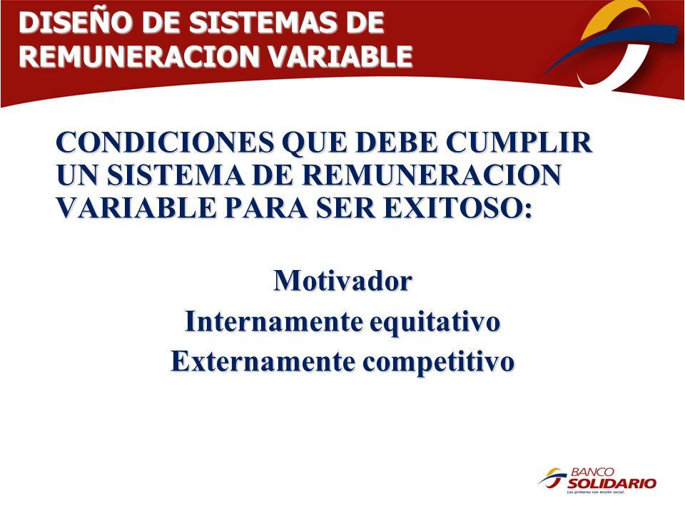 Internamente equitativo Externamente competitivo