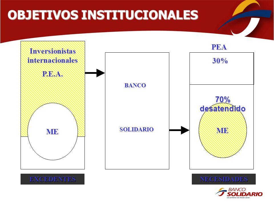 Inversionistas internacionales