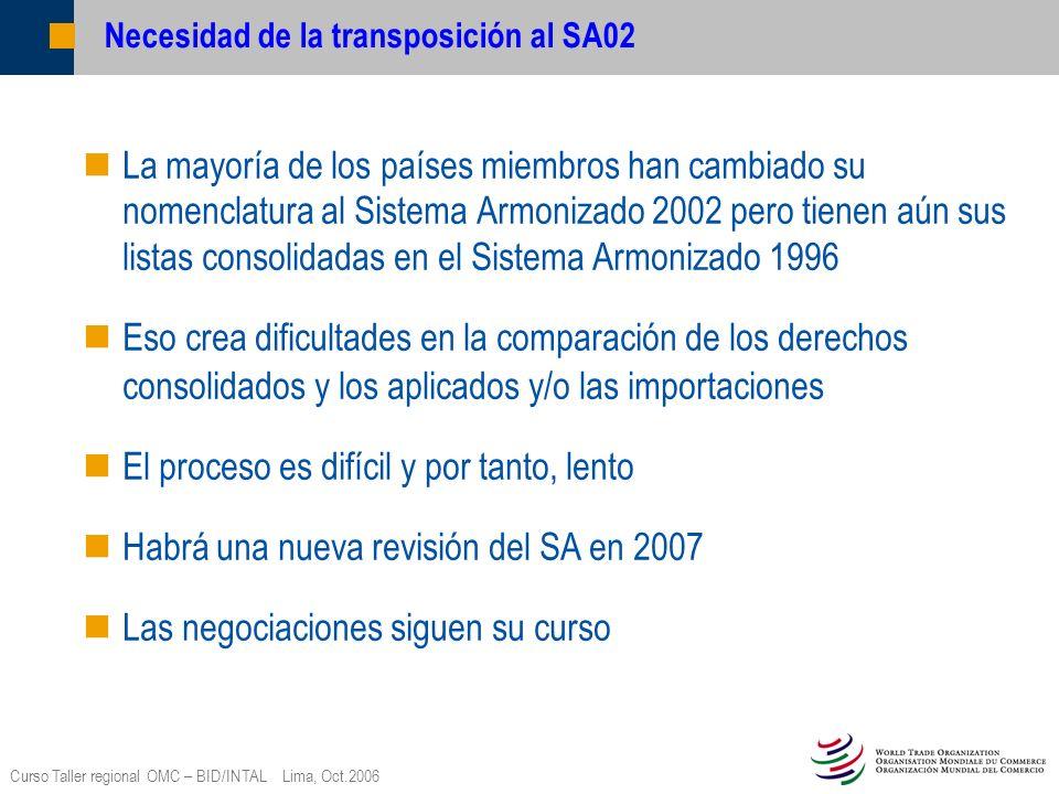 Necesidad de la transposición al SA02