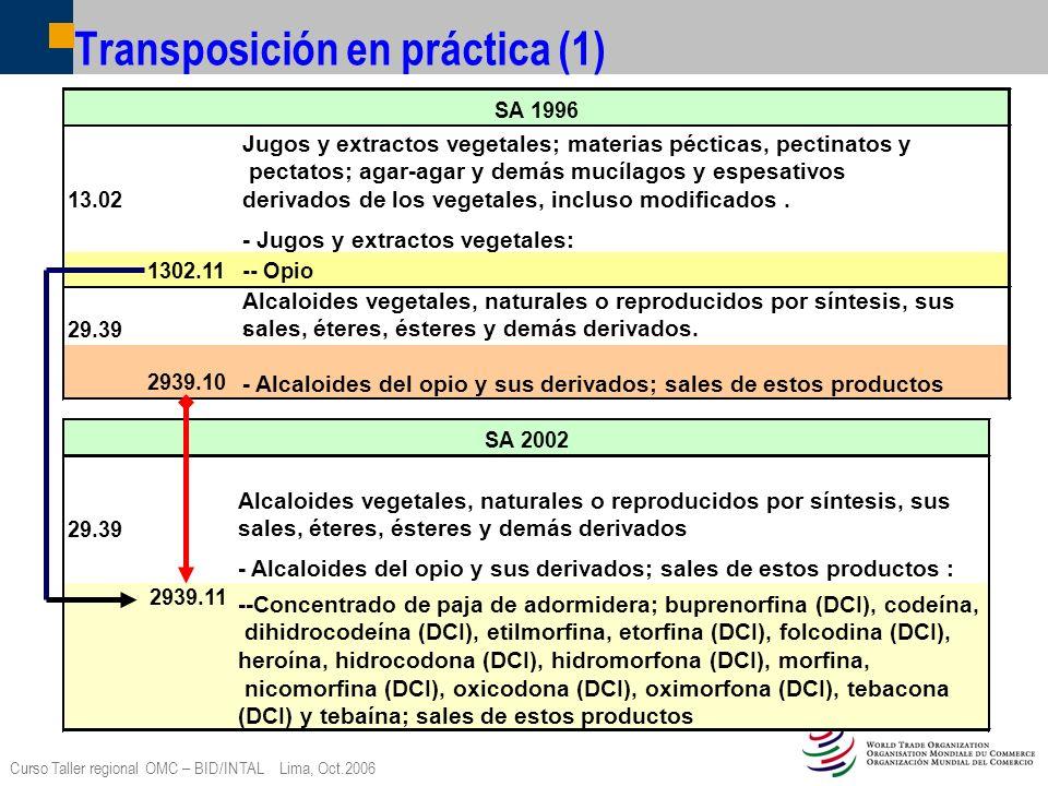 Transposición en práctica (1)