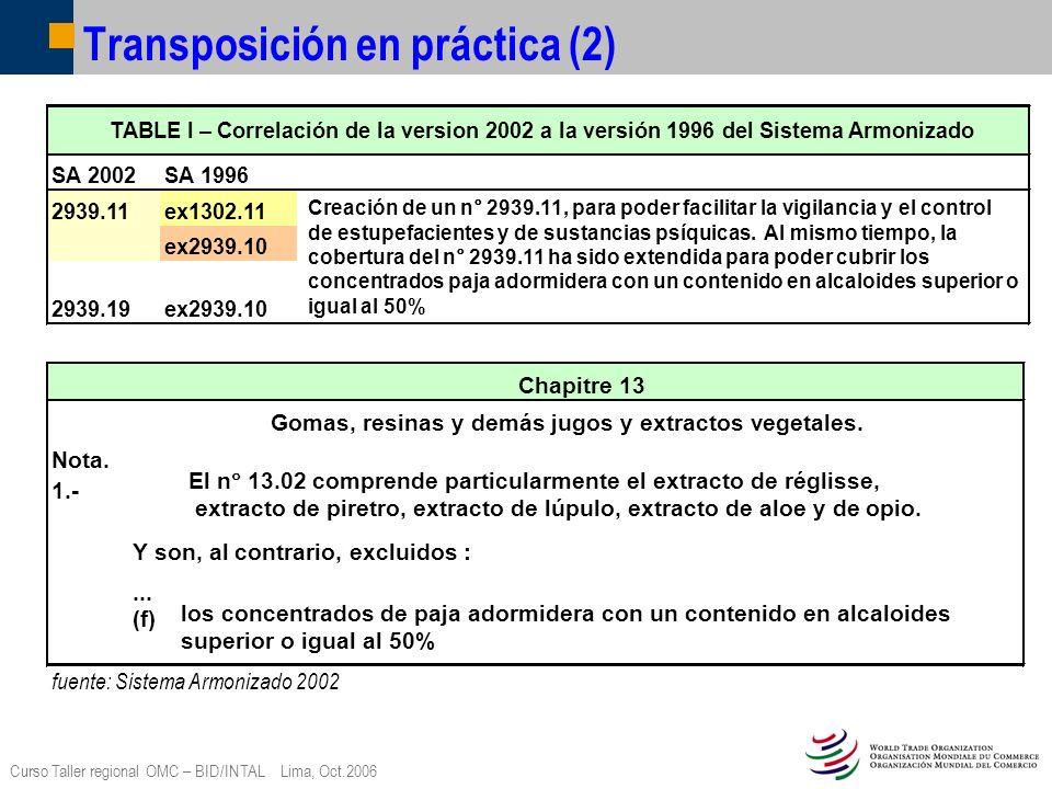 Transposición en práctica (2)