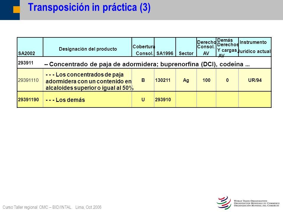 Transposición in práctica (3)