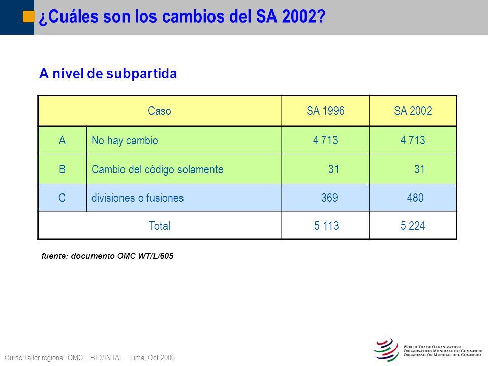 ¿Cuáles son los cambios del SA 2002