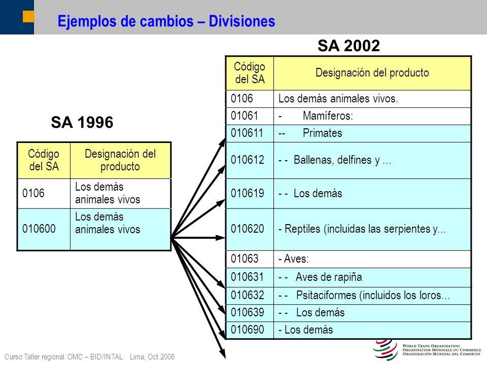 Ejemplos de cambios – Divisiones