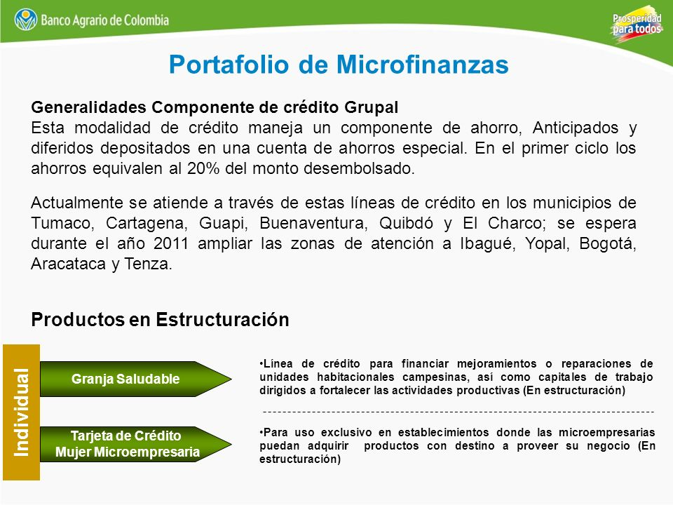 Portafolio de Microfinanzas Mujer Microempresaria