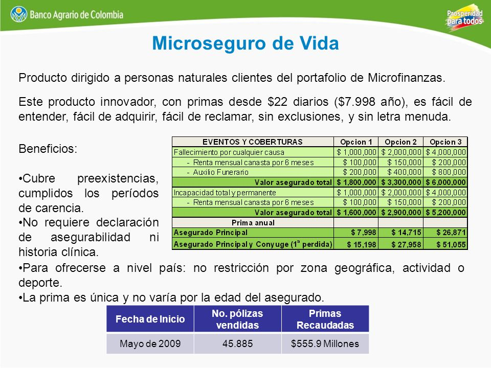 Microseguro de Vida cifras