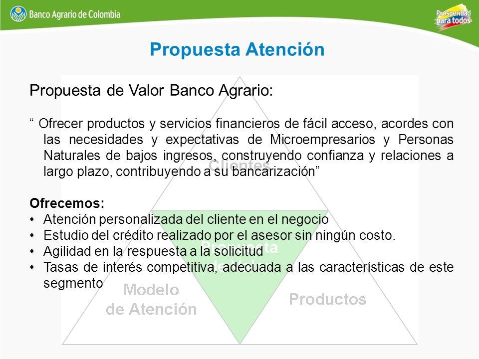 Propuesta Atención Propuesta de Valor Banco Agrario: