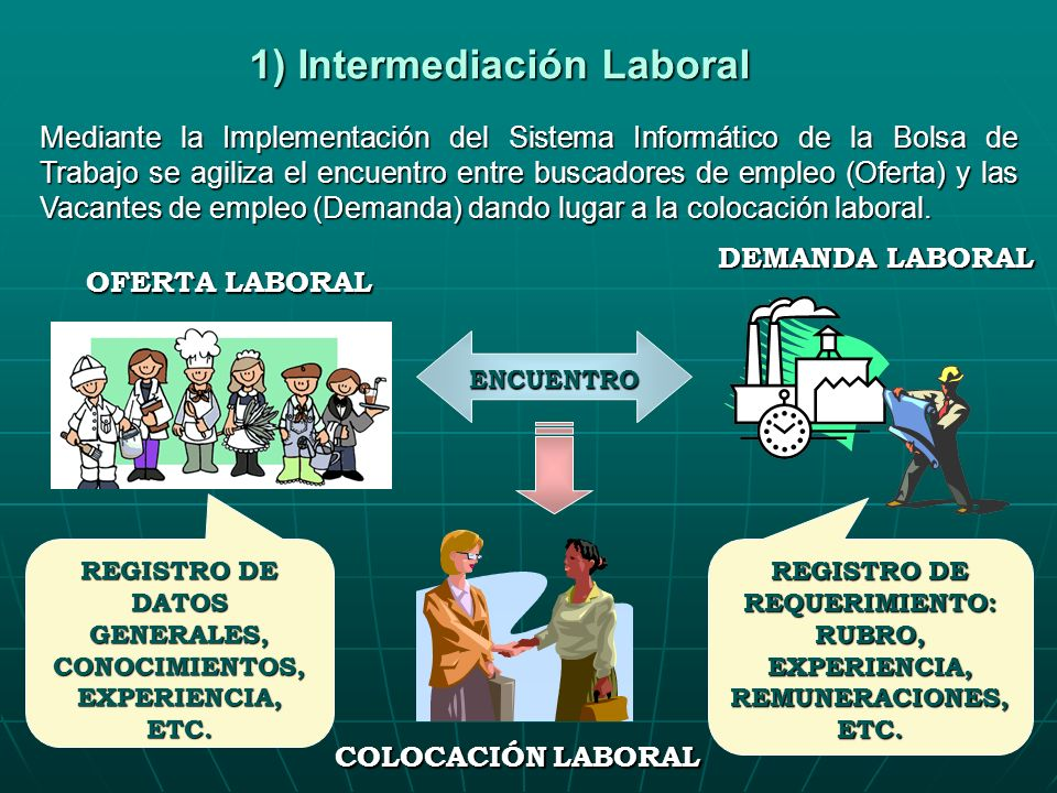 1) Intermediación Laboral