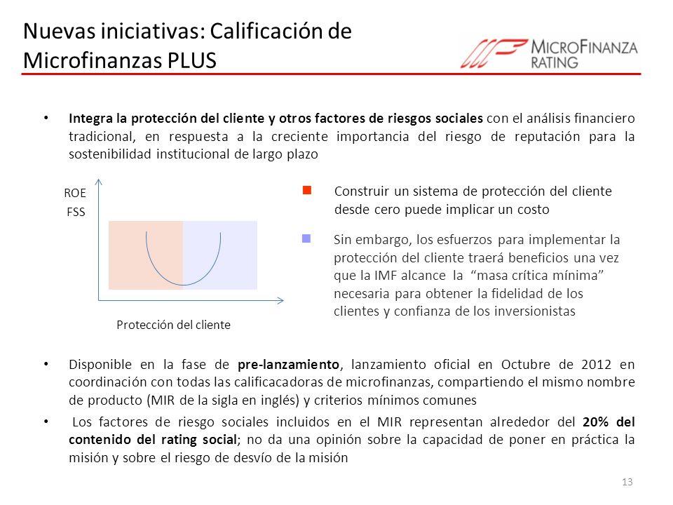 Nuevas iniciativas: Calificación de Microfinanzas PLUS