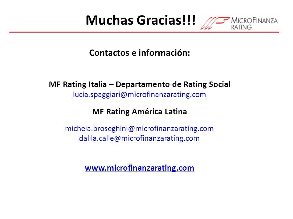 Muchas Gracias!!! Contactos e información: