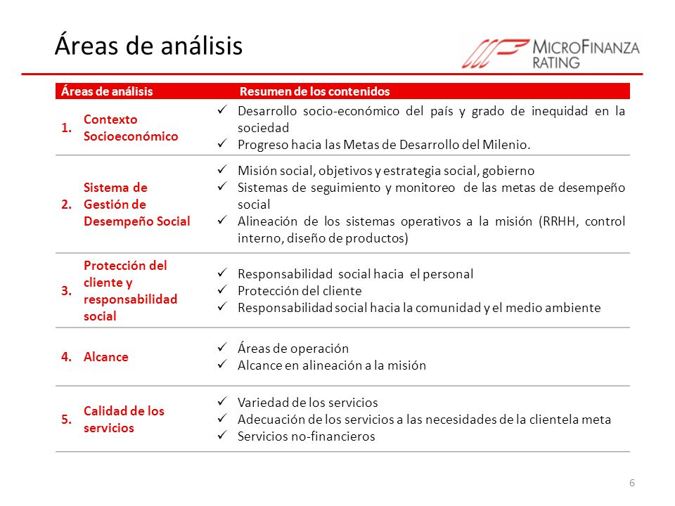 Áreas de análisis 1. Contexto Socioeconómico