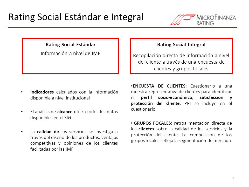 Rating Social Estándar e Integral