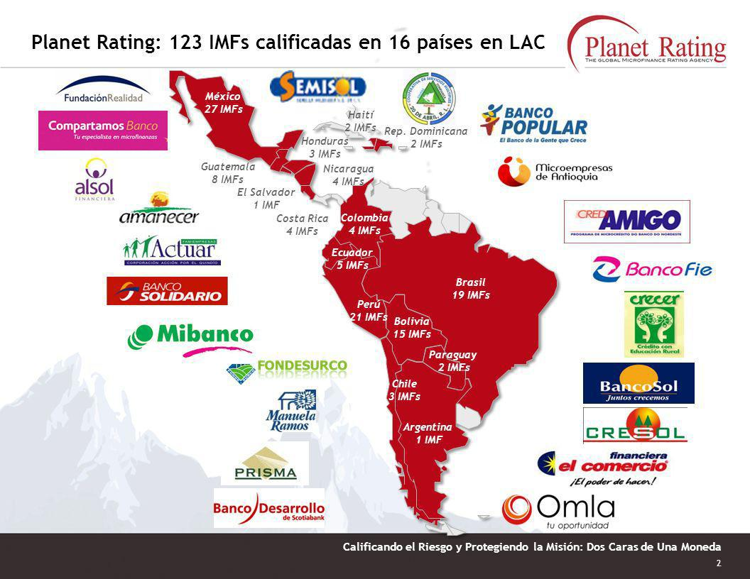 Planet Rating: 123 IMFs calificadas en 16 países en LAC