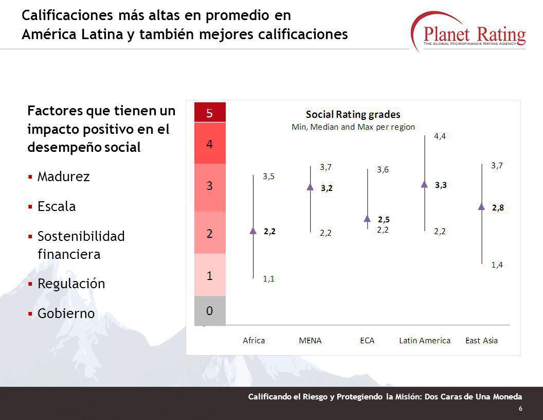 Calificaciones más altas en promedio en América Latina y también mejores calificaciones