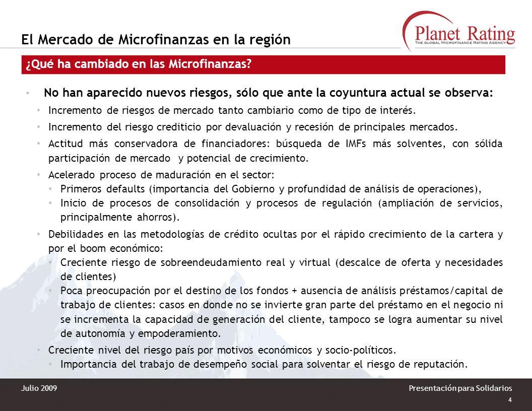El Mercado de Microfinanzas en la región