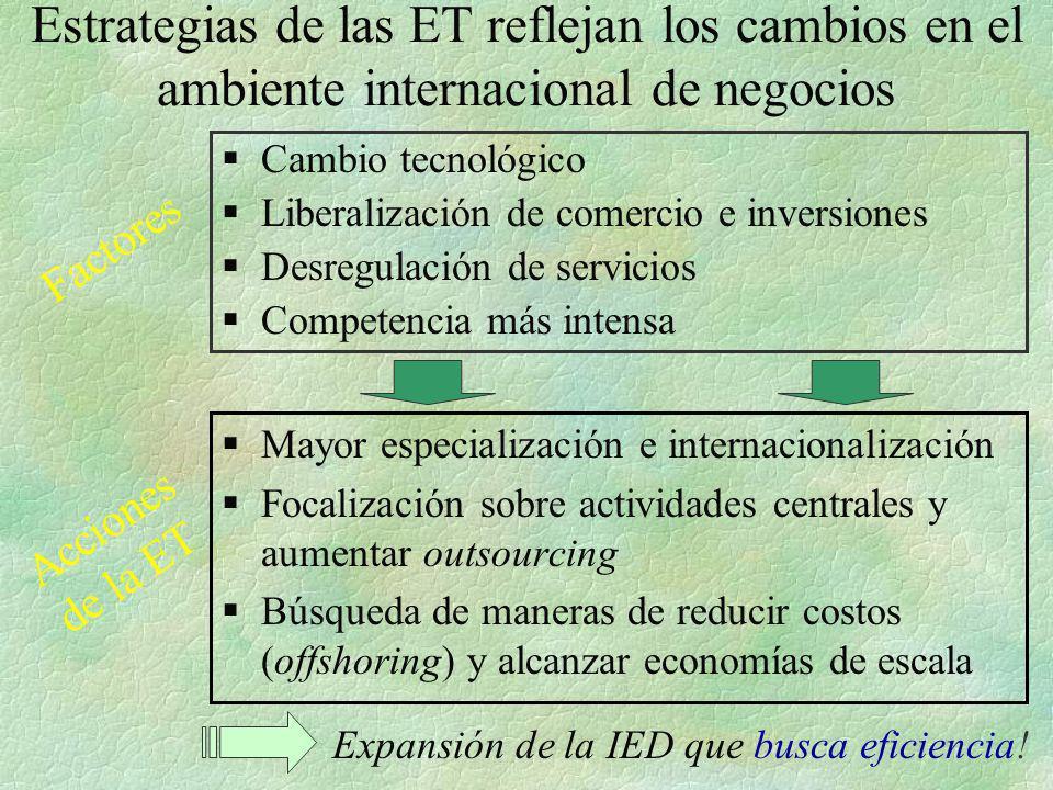 Expansión de la IED que busca eficiencia!