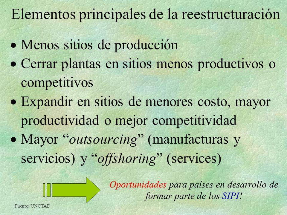 Elementos principales de la reestructuración