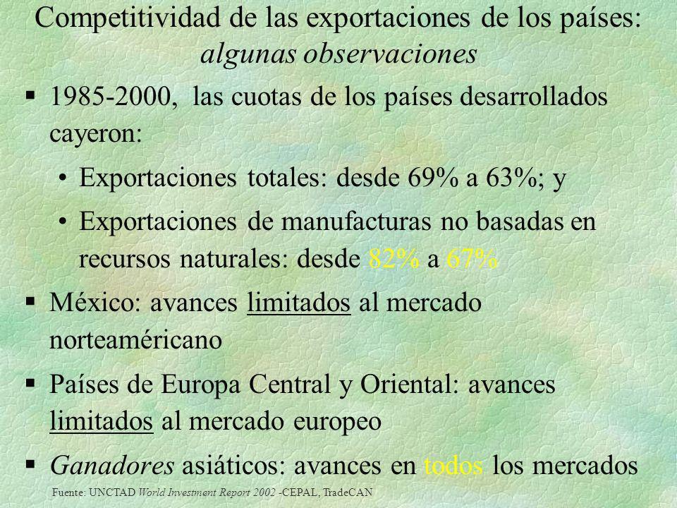 Competitividad de las exportaciones de los países: algunas observaciones