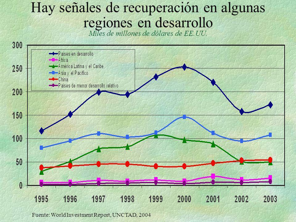 Hay señales de recuperación en algunas regiones en desarrollo