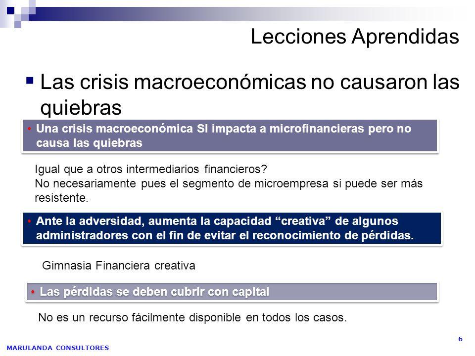 Las crisis macroeconómicas no causaron las quiebras